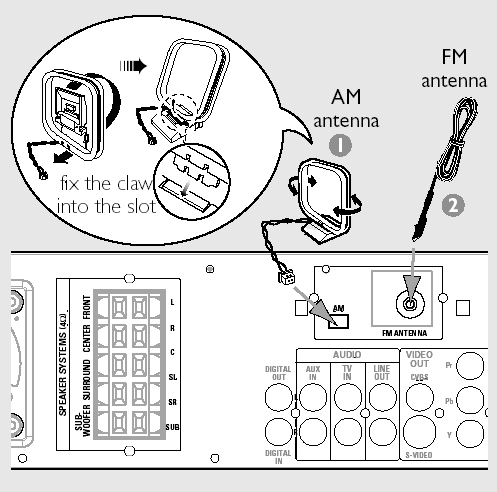 how to connect fm antenna to receiver