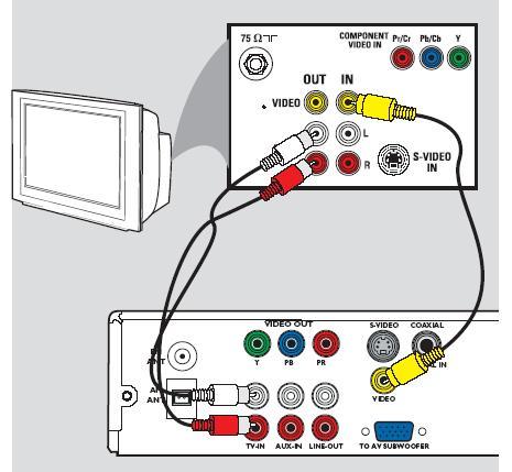 Схема подключения домашнего кинотеатра lg к телевизору
