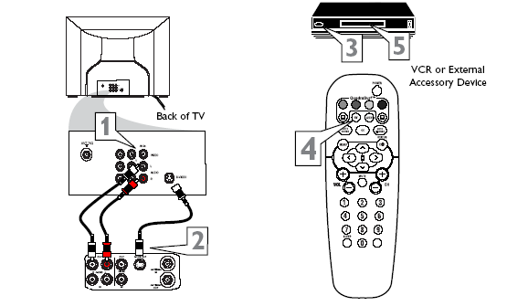 s video connection diagram   26 wiring diagram images