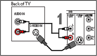 Red And White Diagram For Cable Tv on tv antenna cable types