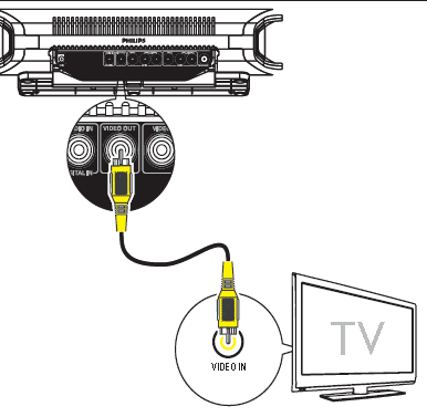Sound Bar Set Up Diagram on wiring diagram for home theater with hdmi