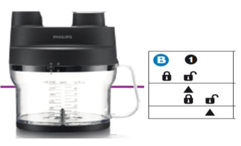 Braun Food Processor Replacement Parts Canada