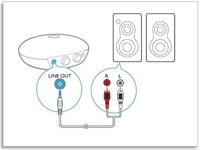 JB Hi-Fi Logitech Bluetooth Audio Adapter