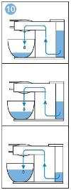 Senseo problemen waterreservoir knipperen